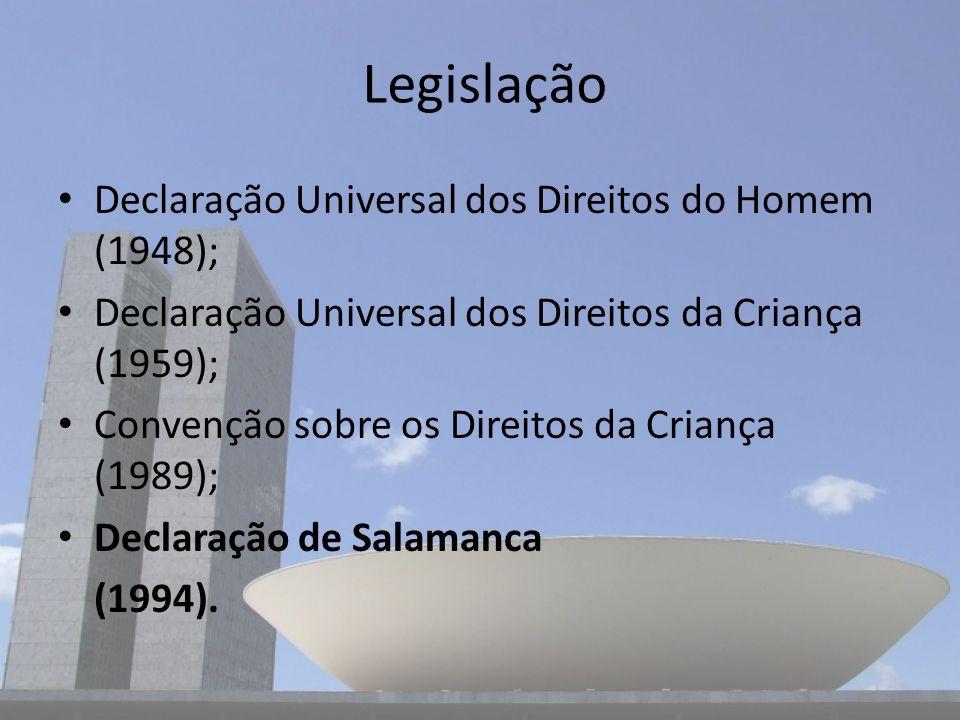 Legislação Declaração Universal dos Direitos do Homem (1948); Declaração Universal dos Direitos da Criança (1959); Convenção sobre os Direitos da Cria