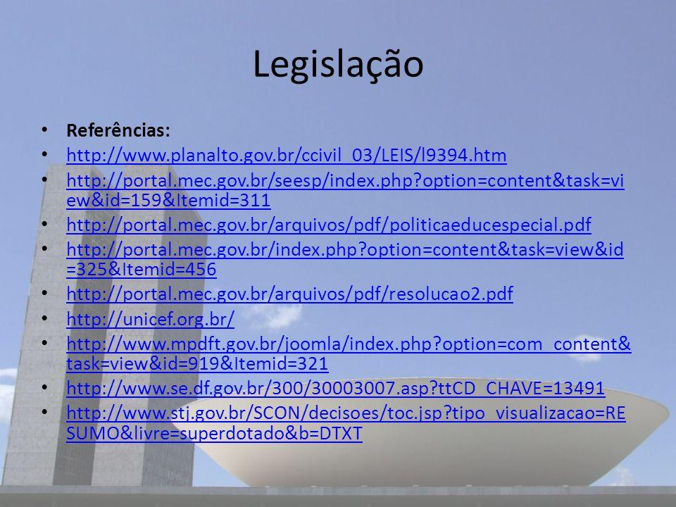 Legislação Referências: http://www.planalto.gov.br/ccivil_03/LEIS/l9394.htm http://portal.mec.gov.br/seesp/index.php?option=content&task=vi ew&id=159&