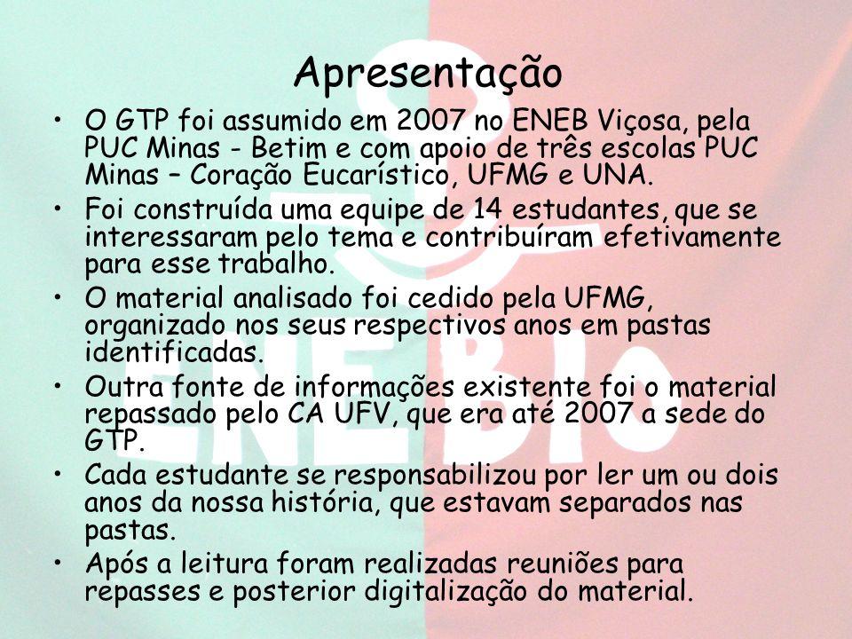 Década 90 1990 – XI ENEB/ RJ e I EREB/ RJ : - Participação dos Universitários e maior intercâmbio com escolas de 5ª a 8ª séries, fugindo do formalismo da ecologia.