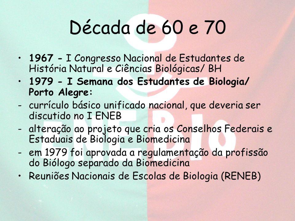 Anos 2000 2006 XXVII ENEB/ Porto Alegre RS -Que consciência apresenta essa ciência: a diversidade sobre a adversidade -Ocorre o primeiro curso de Formação Política – Viçosa e Sergipe 2007 XXVIII ENEB/ Viçosa MG -Reestruturação do Estatuto, e da Entidade Nacional dos Estudantes de Biologia – ENEBio -Construção da Carta de Princípio e Bandeiras de Luta -Estruturação da AN´s e AR´s 2007 XVIII EREB-SE/ Belo Horizonte MG - Politização e desobediência como ferramentas de transformação sócio-ambiental