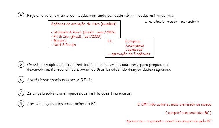 Regular o valor externo da moeda, mantendo paridade R$ // moedas estrangeiras; 4 Agências de avaliação de risco (mundiais) - Standart & Poors (Brasil.