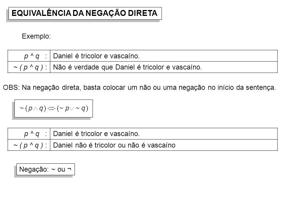 EQUIVALÊNCIA DA NEGAÇÃO DIRETA Exemplo: p ^ q :Daniel é tricolor e vascaíno. ~ ( p ^ q ) :Não é verdade que Daniel é tricolor e vascaíno. OBS: Na nega