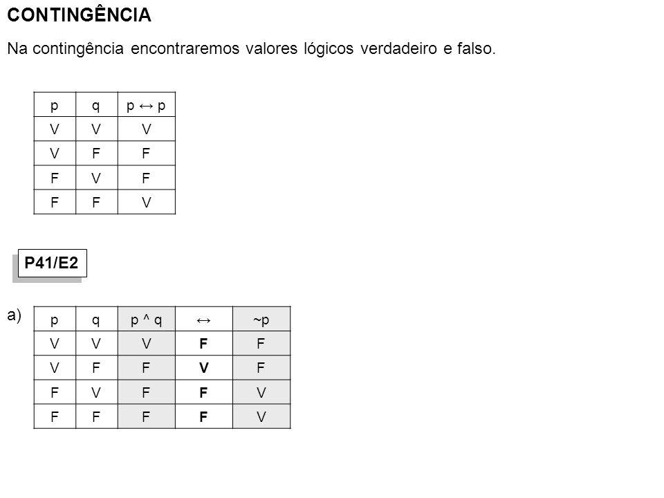CONTINGÊNCIA Na contingência encontraremos valores lógicos verdadeiro e falso. pqp VVV VFF FVF FFV P41/E2 a) pqp ^ q~p VVVFF VFFVF FVFFV FFFFV