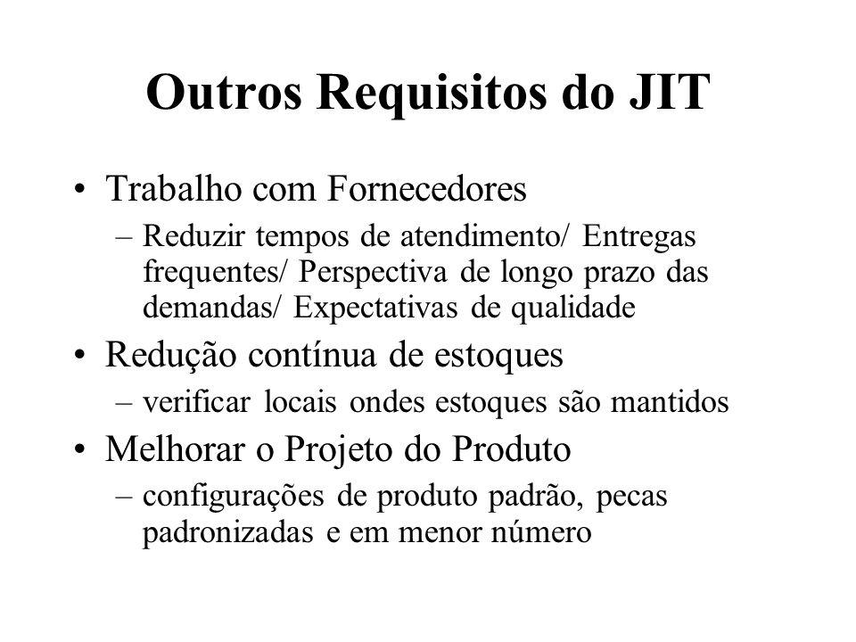 Outros Requisitos do JIT Trabalho com Fornecedores –Reduzir tempos de atendimento/ Entregas frequentes/ Perspectiva de longo prazo das demandas/ Expec