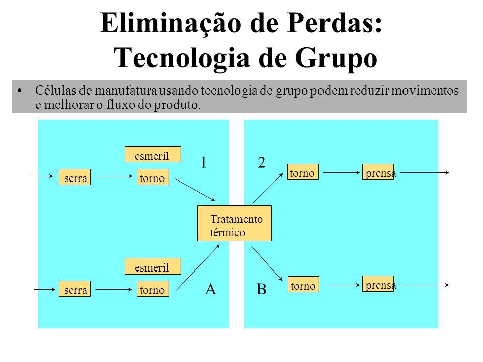 Eliminação de Perdas: Tecnologia de Grupo Células de manufatura usando tecnologia de grupo podem reduzir movimentos e melhorar o fluxo do produto. pre