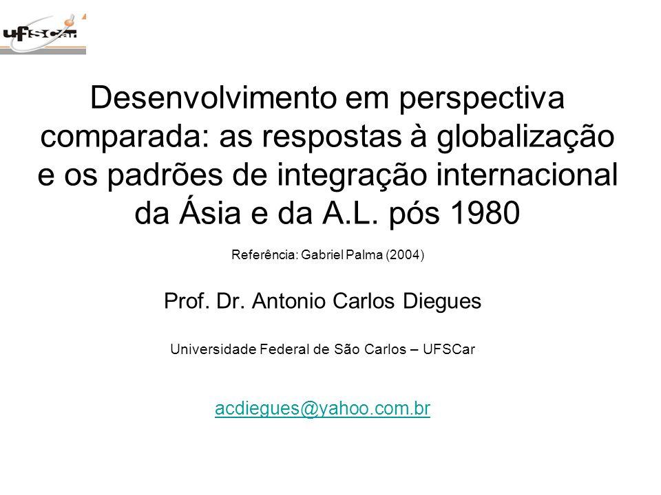 Desenvolvimento em perspectiva comparada: as respostas à globalização e os padrões de integração internacional da Ásia e da A.L. pós 1980 Referência: