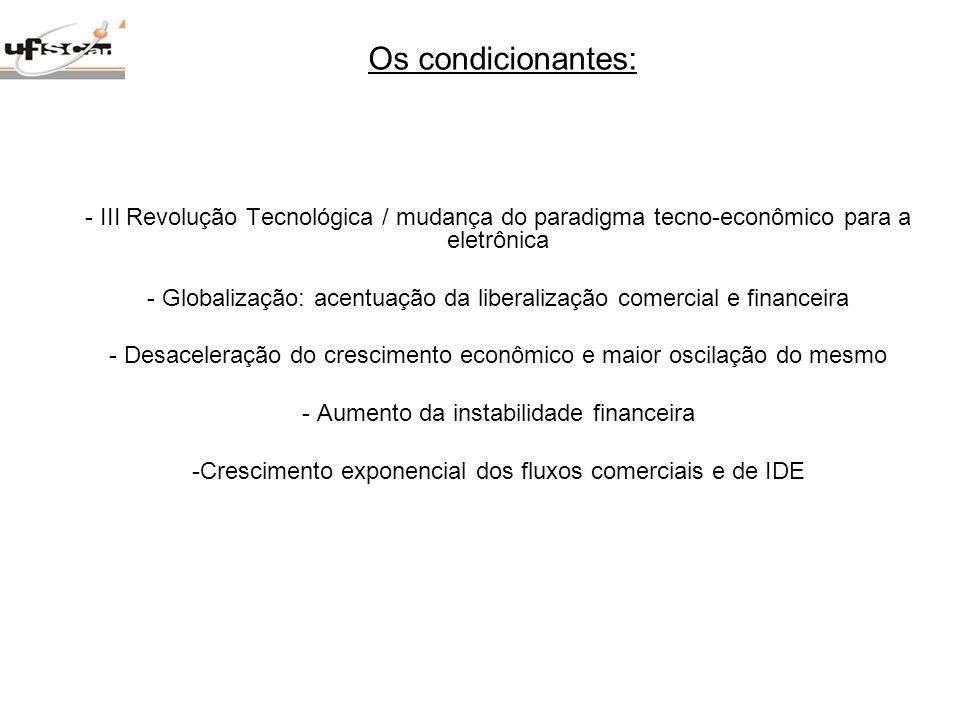 - III Revolução Tecnológica / mudança do paradigma tecno-econômico para a eletrônica - Globalização: acentuação da liberalização comercial e financeir