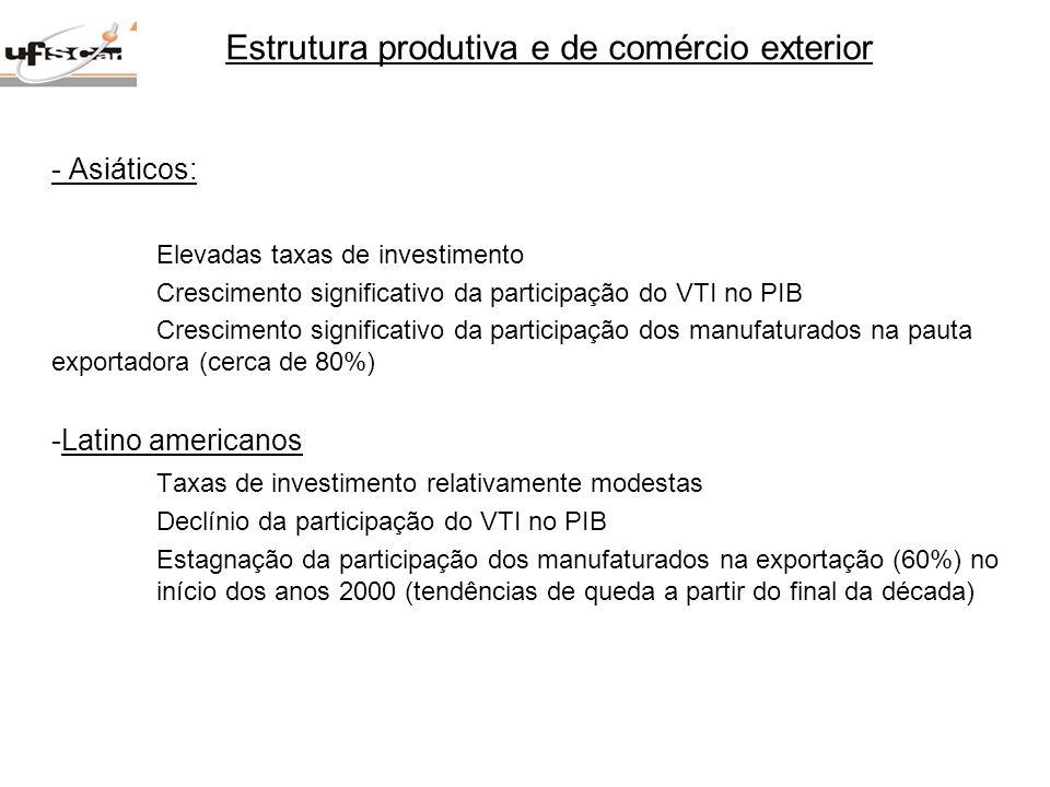 - Asiáticos: Elevadas taxas de investimento Crescimento significativo da participação do VTI no PIB Crescimento significativo da participação dos manu
