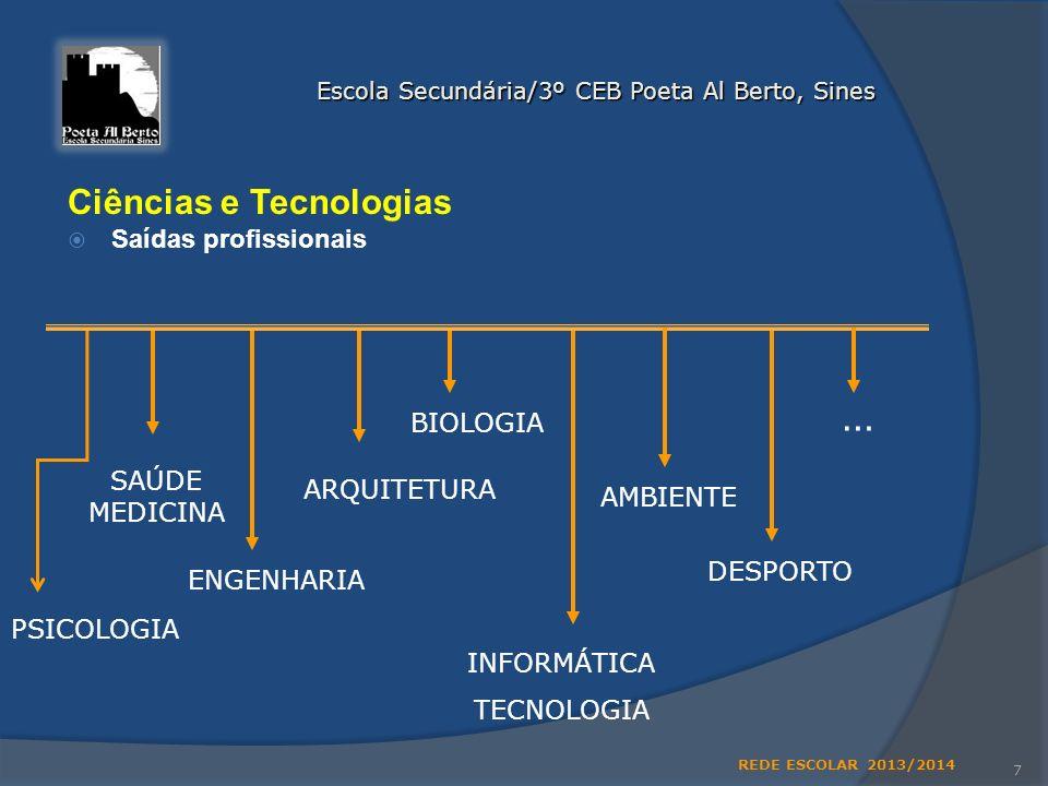 Ciências e Tecnologias Saídas profissionais 7 Escola Secundária/3º CEB Poeta Al Berto, Sines SAÚDE MEDICINA ENGENHARIA ARQUITETURA BIOLOGIA INFORMÁTICA TECNOLOGIA PSICOLOGIA DESPORTO AMBIENTE REDE ESCOLAR 2013/2014 …
