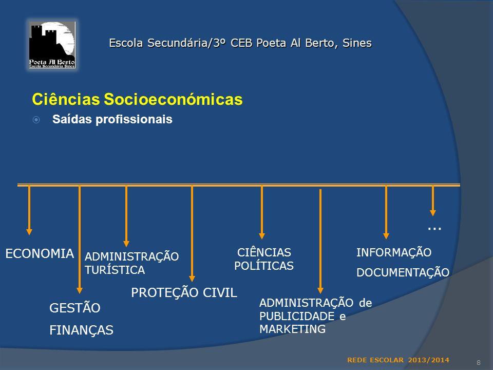Ciências Socioeconómicas Saídas profissionais 8 Escola Secundária/3º CEB Poeta Al Berto, Sines ECONOMIA GESTÃO FINANÇAS PROTEÇÃO CIVIL CIÊNCIAS POLÍTICAS ADMINISTRAÇÃO de PUBLICIDADE e MARKETING INFORMAÇÃO DOCUMENTAÇÃO ADMINISTRAÇÃO TURÍSTICA REDE ESCOLAR 2013/2014 …