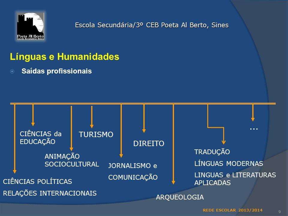 Línguas e Humanidades Saídas profissionais 9 Escola Secundária/3º CEB Poeta Al Berto, Sines ANIMAÇÃO SOCIOCULTURAL JORNALISMO e COMUNICAÇÃO TURISMO DIREITO TRADUÇÃO LÍNGUAS MODERNAS LINGUAS e LITERATURAS APLICADAS ARQUEOLOGIA CIÊNCIAS da EDUCAÇÃO CIÊNCIAS POLÍTICAS RELAÇÕES INTERNACIONAIS REDE ESCOLAR 2013/2014 …