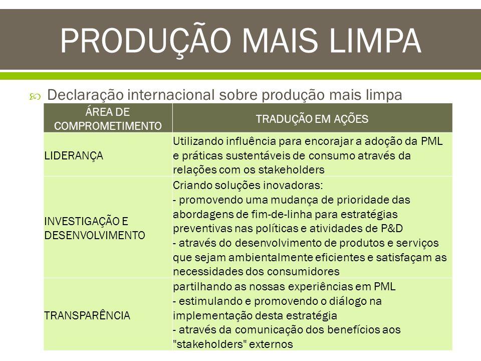 Declaração internacional sobre produção mais limpa PRODUÇÃO MAIS LIMPA ÁREA DE COMPROMETIMENTO TRADUÇÃO EM AÇÕES LIDERANÇA Utilizando influência para