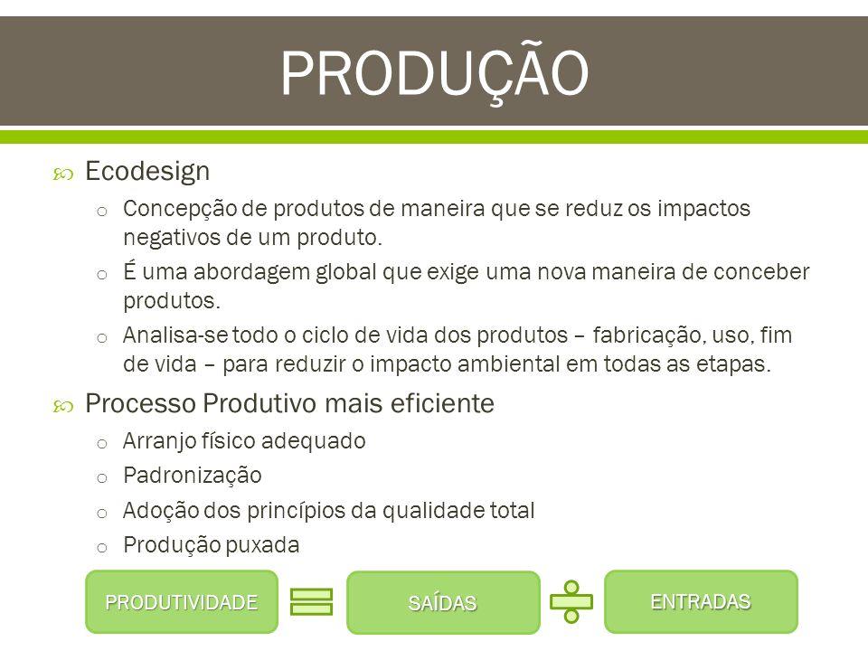 Ecodesign o Concepção de produtos de maneira que se reduz os impactos negativos de um produto. o É uma abordagem global que exige uma nova maneira de