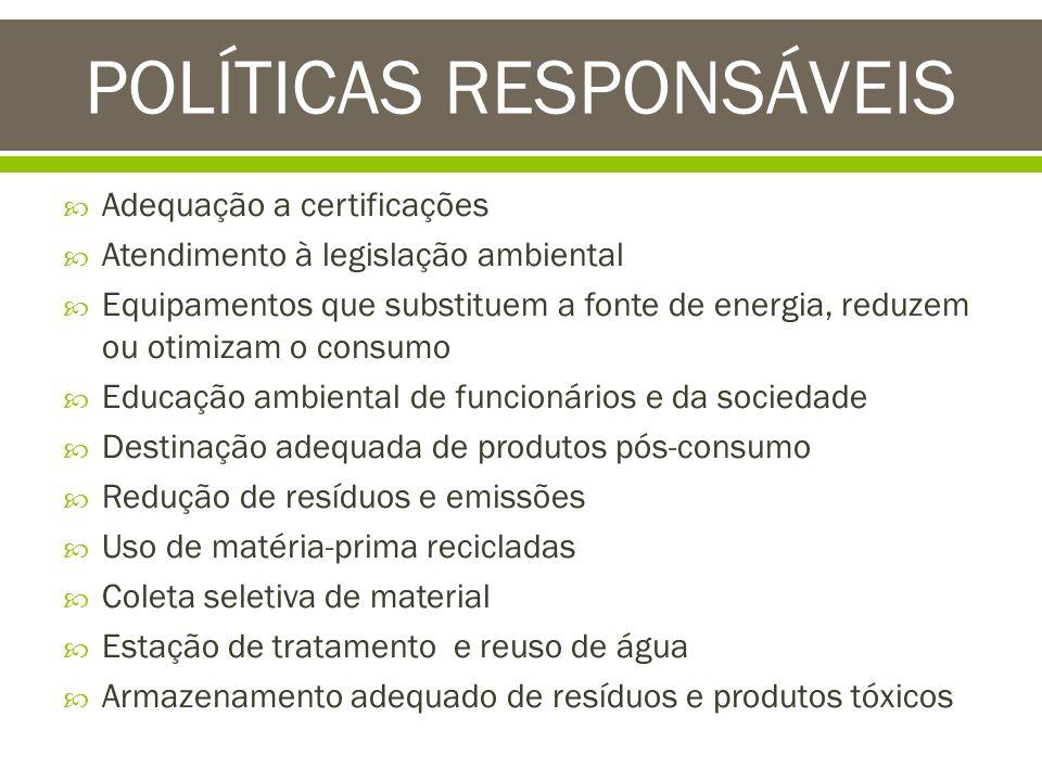 Adequação a certificações Atendimento à legislação ambiental Equipamentos que substituem a fonte de energia, reduzem ou otimizam o consumo Educação am