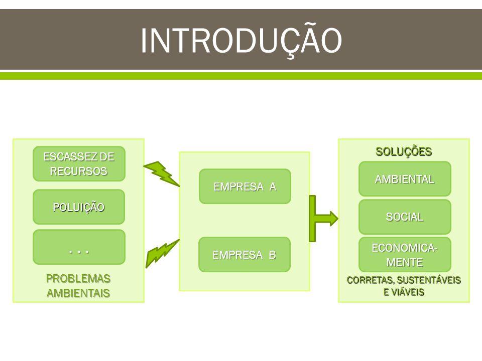 Ecodesign o Concepção de produtos de maneira que se reduz os impactos negativos de um produto.