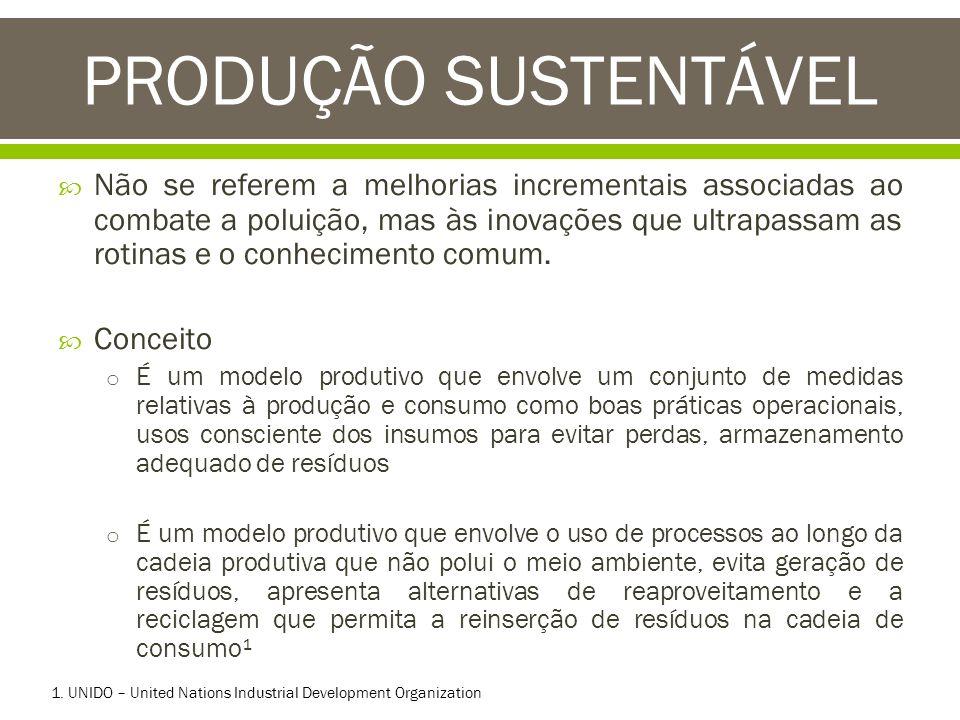 Está associado a tecnologias limpas, ecoeficiência e produção mais limpa...