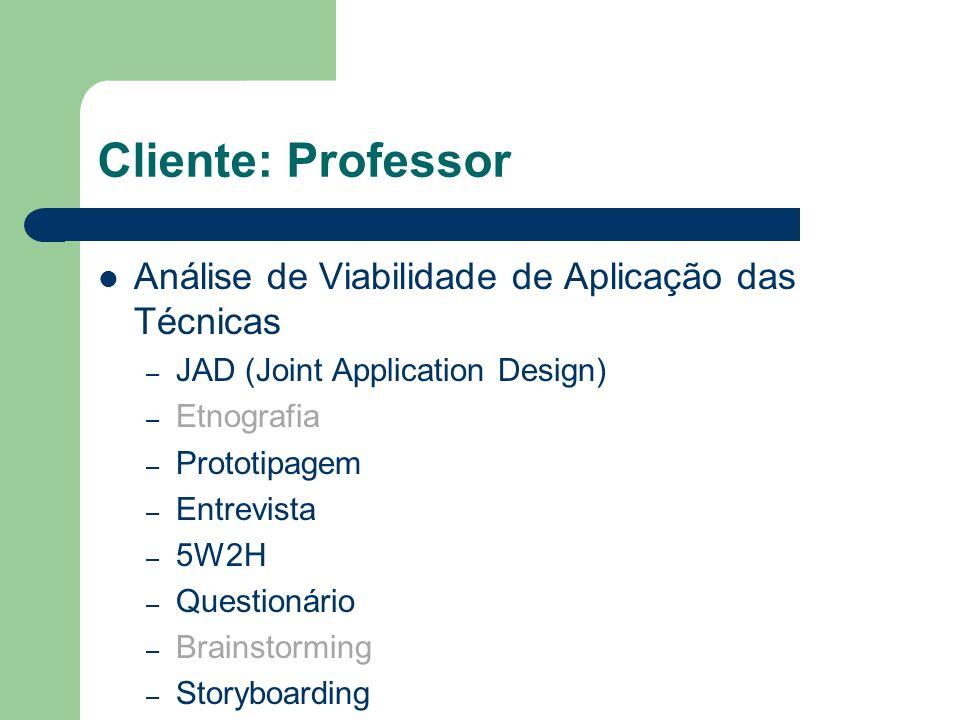 Cliente: Professor Análise de Viabilidade de Aplicação das Técnicas – JAD (Joint Application Design) – Etnografia – Prototipagem – Entrevista – 5W2H –