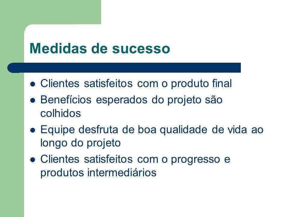 Medidas de sucesso Clientes satisfeitos com o produto final Benefícios esperados do projeto são colhidos Equipe desfruta de boa qualidade de vida ao l
