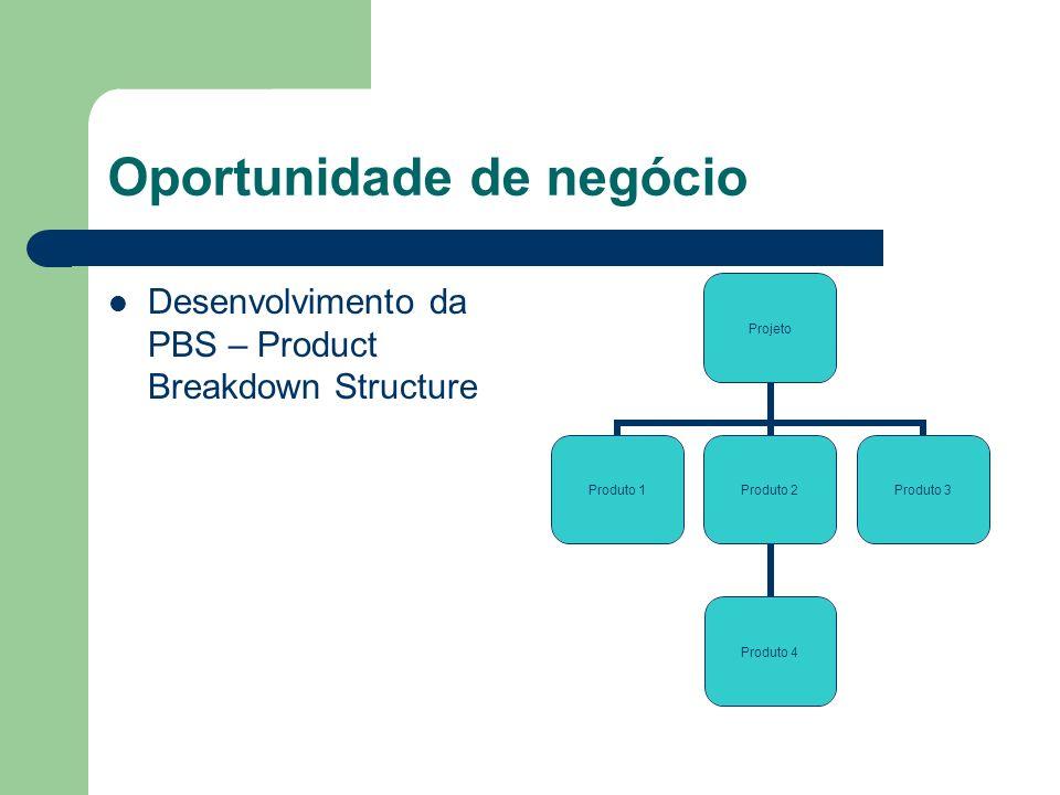 Oportunidade de negócio Desenvolvimento da PBS – Product Breakdown Structure Projeto Produto 1Produto 2 Produto 4 Produto 3