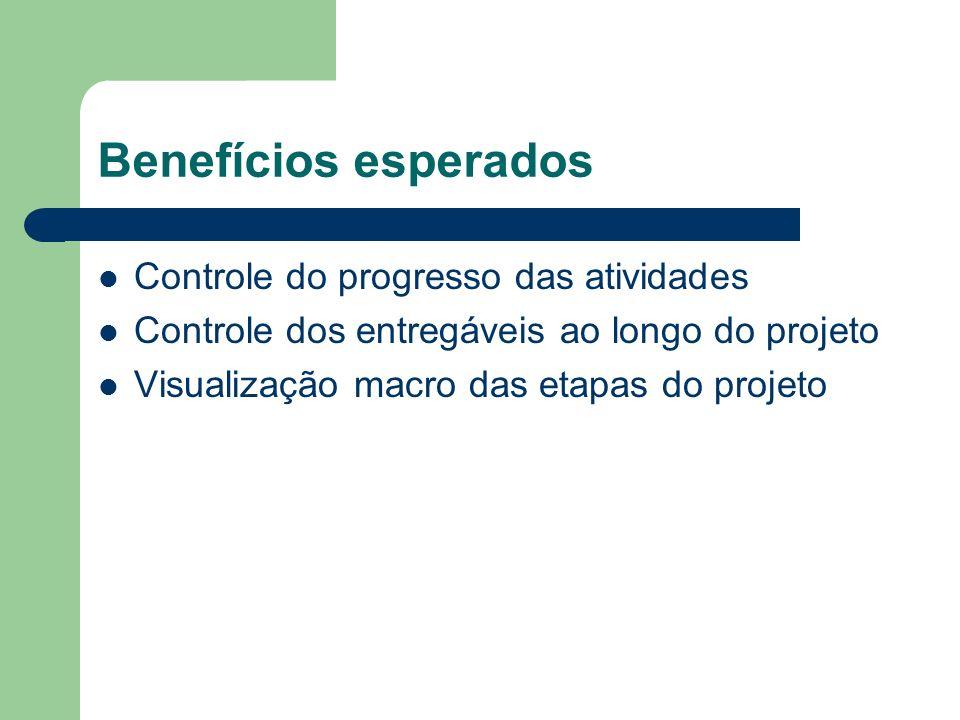 Benefícios esperados Controle do progresso das atividades Controle dos entregáveis ao longo do projeto Visualização macro das etapas do projeto