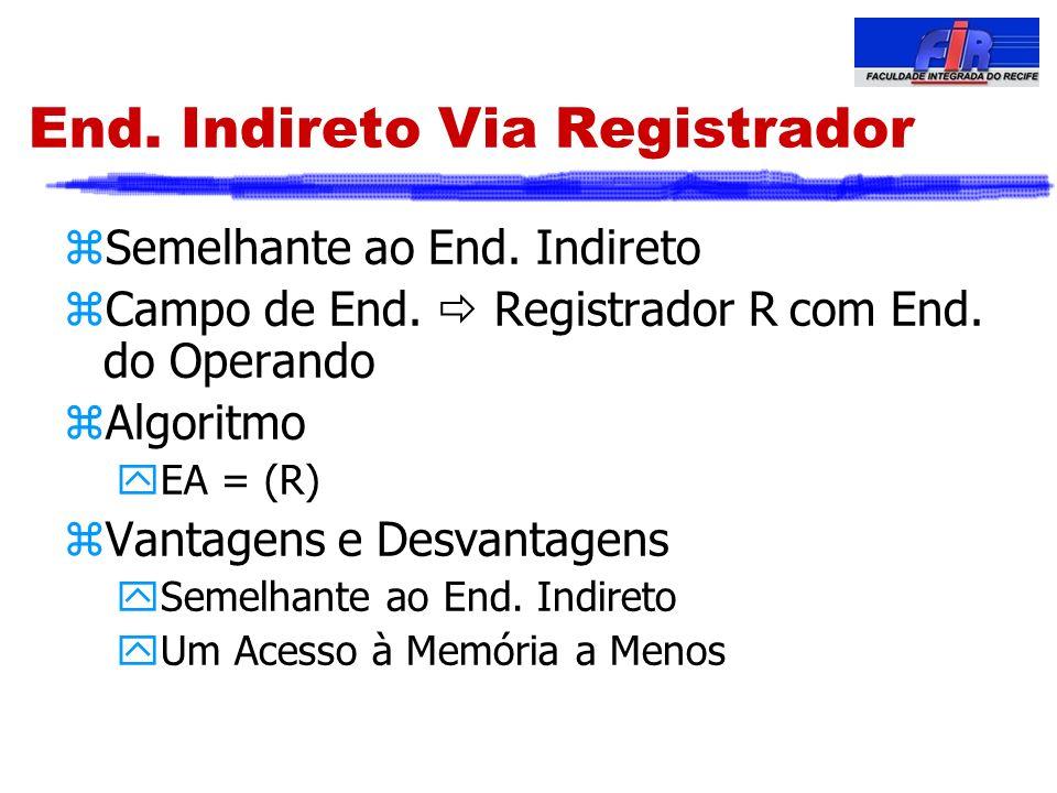 End. Indireto Via Registrador zSemelhante ao End. Indireto zCampo de End. Registrador R com End. do Operando zAlgoritmo yEA = (R) zVantagens e Desvant