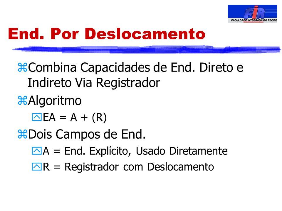End. Por Deslocamento zCombina Capacidades de End. Direto e Indireto Via Registrador zAlgoritmo yEA = A + (R) zDois Campos de End. yA = End. Explícito