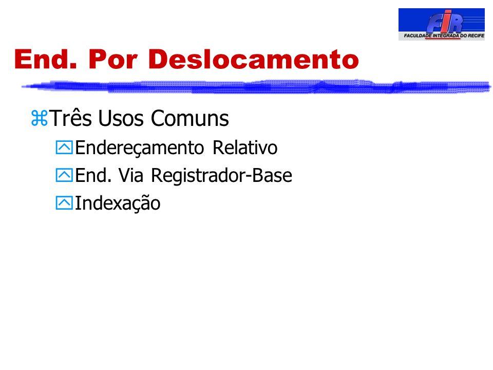 End. Por Deslocamento zTrês Usos Comuns yEndereçamento Relativo yEnd. Via Registrador-Base yIndexação