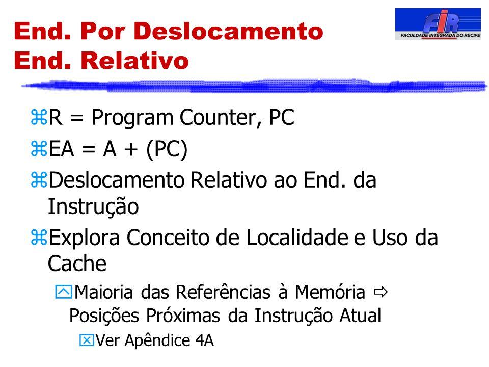 End. Por Deslocamento End. Relativo zR = Program Counter, PC zEA = A + (PC) zDeslocamento Relativo ao End. da Instrução zExplora Conceito de Localidad