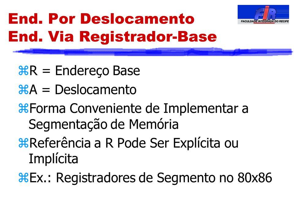 End. Por Deslocamento End. Via Registrador-Base zR = Endereço Base zA = Deslocamento zForma Conveniente de Implementar a Segmentação de Memória zRefer