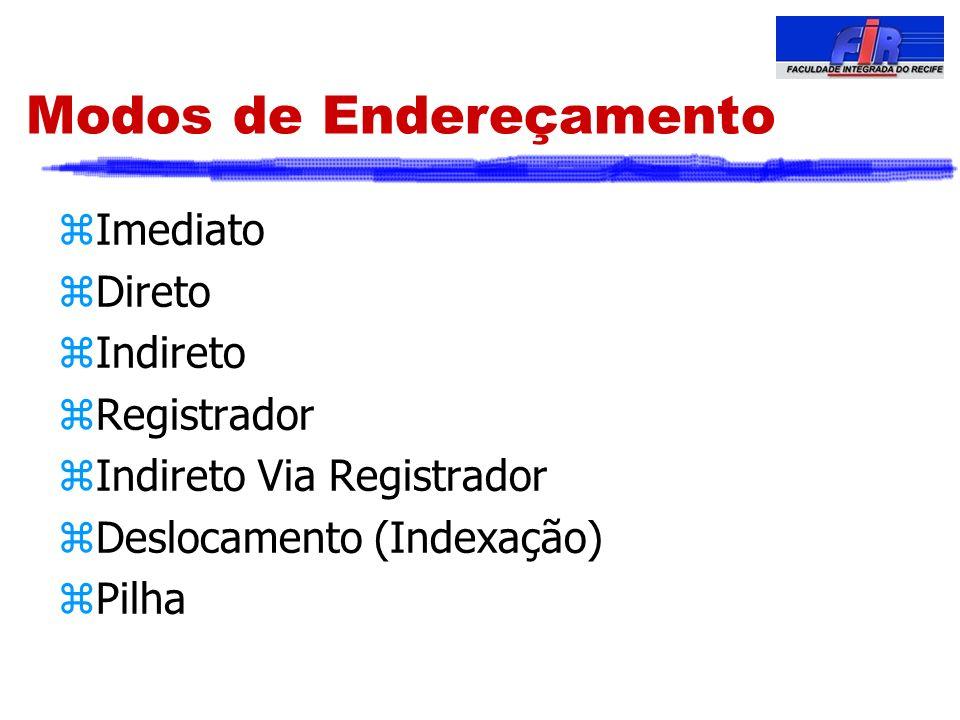 Modos de Endereçamento zImediato zDireto zIndireto zRegistrador zIndireto Via Registrador zDeslocamento (Indexação) zPilha
