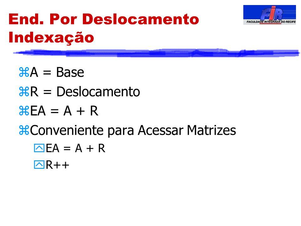End. Por Deslocamento Indexação zA = Base zR = Deslocamento zEA = A + R zConveniente para Acessar Matrizes yEA = A + R yR++