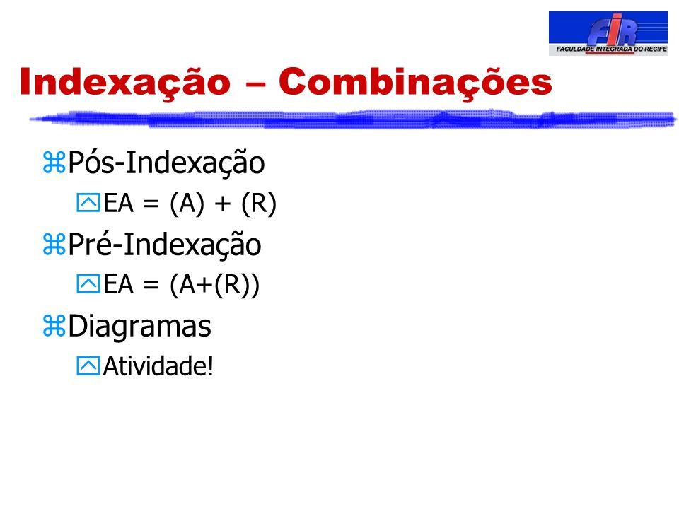 Indexação – Combinações zPós-Indexação yEA = (A) + (R) zPré-Indexação yEA = (A+(R)) zDiagramas yAtividade!