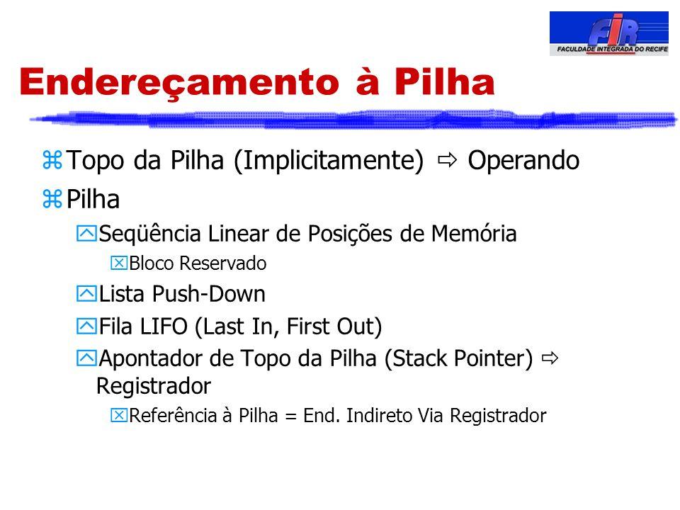 Endereçamento à Pilha zTopo da Pilha (Implicitamente) Operando zPilha ySeqüência Linear de Posições de Memória xBloco Reservado yLista Push-Down yFila