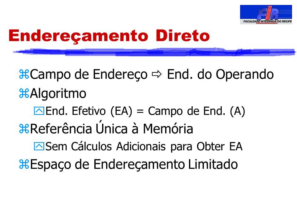 zCampo de Endereço End. do Operando zAlgoritmo yEnd. Efetivo (EA) = Campo de End. (A) zReferência Única à Memória ySem Cálculos Adicionais para Obter