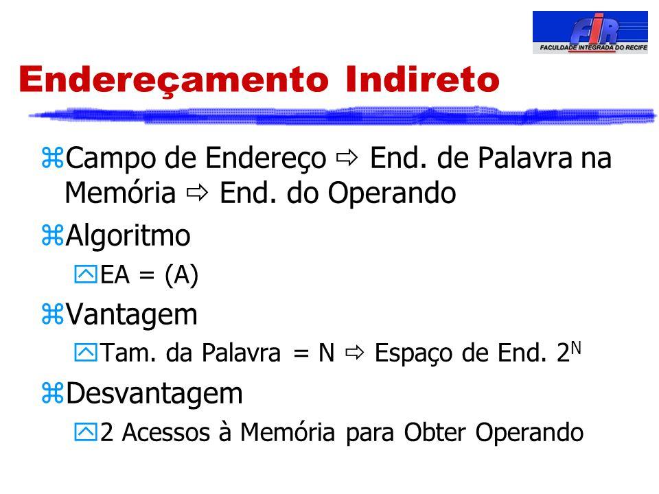 Endereçamento Indireto zCampo de Endereço End. de Palavra na Memória End. do Operando zAlgoritmo yEA = (A) zVantagem yTam. da Palavra = N Espaço de En