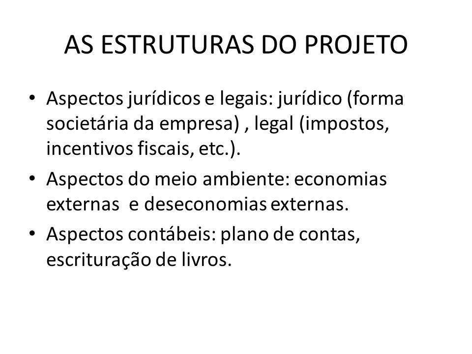 AS ESTRUTURAS DO PROJETO Aspectos jurídicos e legais: jurídico (forma societária da empresa), legal (impostos, incentivos fiscais, etc.). Aspectos do