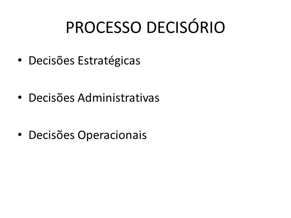 PROCESSO DECISÓRIO Decisões Estratégicas Decisões Administrativas Decisões Operacionais