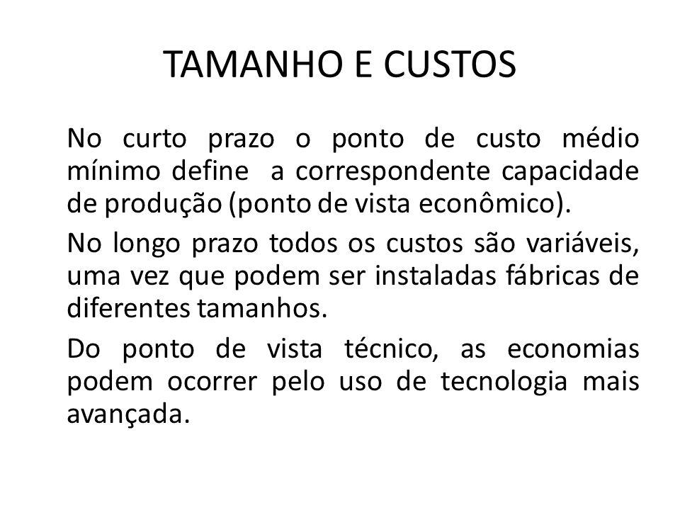 TAMANHO E CUSTOS No curto prazo o ponto de custo médio mínimo define a correspondente capacidade de produção (ponto de vista econômico). No longo praz