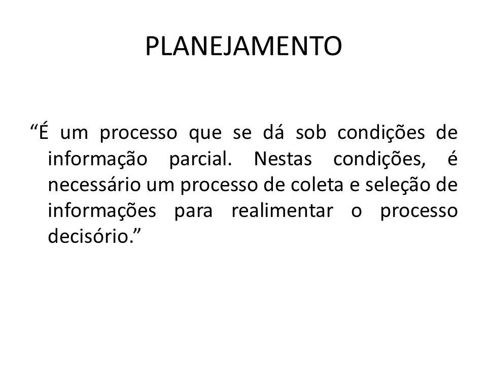 PLANEJAMENTO É um processo que se dá sob condições de informação parcial. Nestas condições, é necessário um processo de coleta e seleção de informaçõe