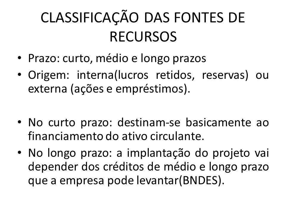 CLASSIFICAÇÃO DAS FONTES DE RECURSOS Prazo: curto, médio e longo prazos Origem: interna(lucros retidos, reservas) ou externa (ações e empréstimos). No
