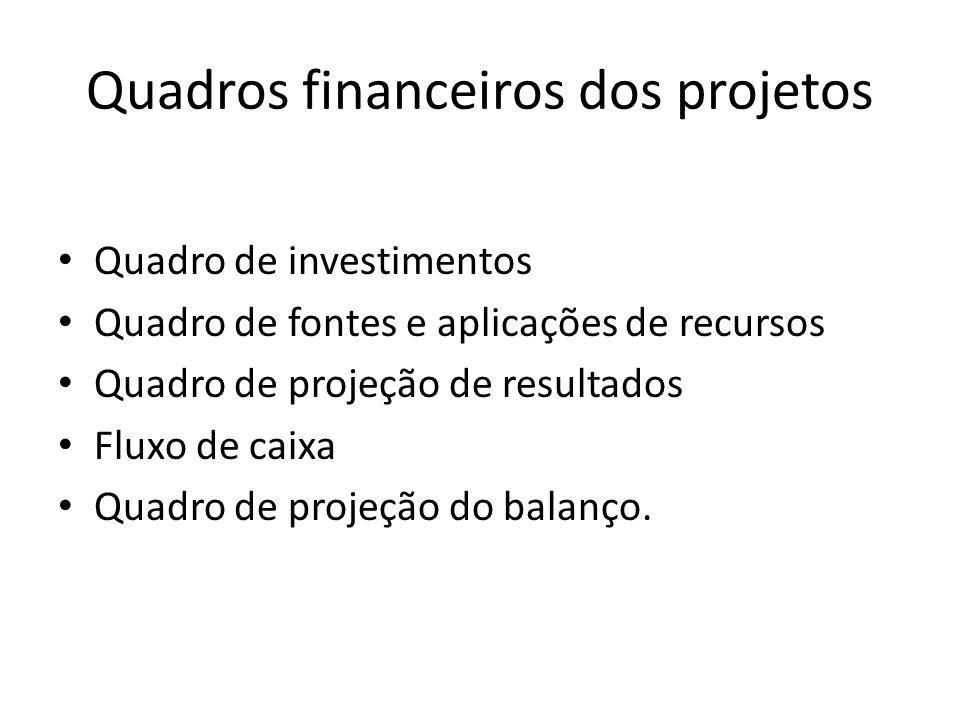 Quadros financeiros dos projetos Quadro de investimentos Quadro de fontes e aplicações de recursos Quadro de projeção de resultados Fluxo de caixa Qua