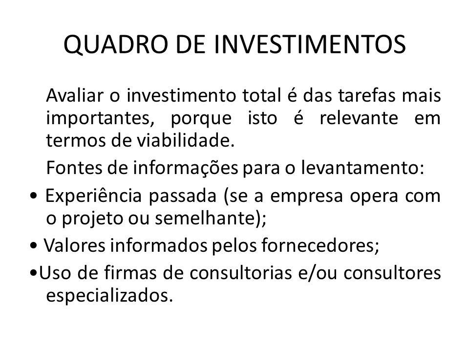 QUADRO DE INVESTIMENTOS Avaliar o investimento total é das tarefas mais importantes, porque isto é relevante em termos de viabilidade. Fontes de infor