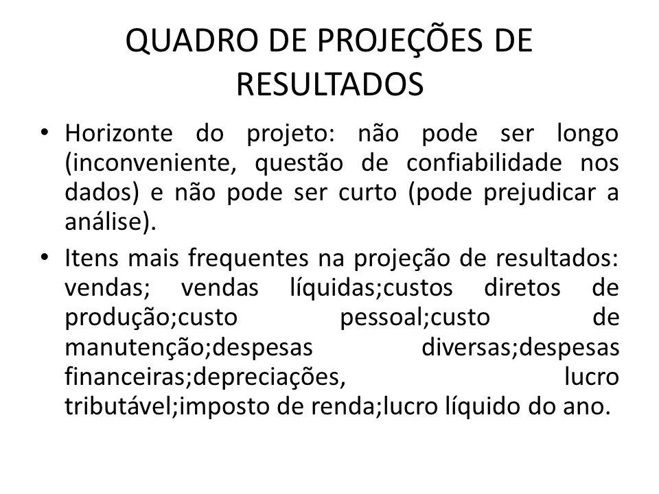 QUADRO DE PROJEÇÕES DE RESULTADOS Horizonte do projeto: não pode ser longo (inconveniente, questão de confiabilidade nos dados) e não pode ser curto (