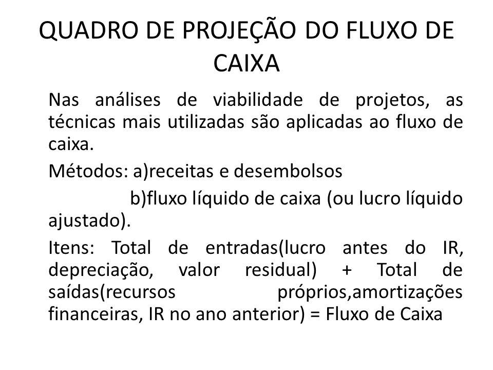 QUADRO DE PROJEÇÃO DO FLUXO DE CAIXA Nas análises de viabilidade de projetos, as técnicas mais utilizadas são aplicadas ao fluxo de caixa. Métodos: a)