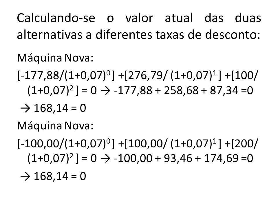 Calculando-se o valor atual das duas alternativas a diferentes taxas de desconto: Máquina Nova: [-177,88/(1+0,07) 0 ] +[276,79/ (1+0,07) 1 ] +[100/ (1