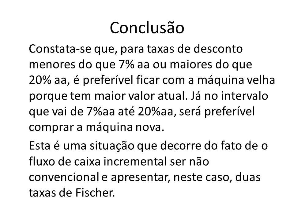 Conclusão Constata-se que, para taxas de desconto menores do que 7% aa ou maiores do que 20% aa, é preferível ficar com a máquina velha porque tem mai