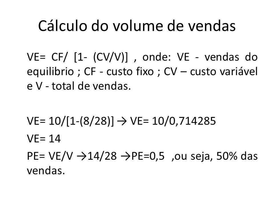 Cálculo do volume de vendas VE= CF/ [1- (CV/V)], onde: VE - vendas do equilibrio ; CF - custo fixo ; CV – custo variável e V - total de vendas. VE= 10