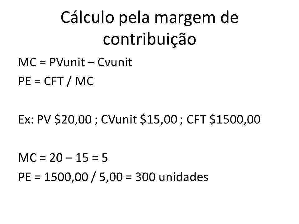 Cálculo pela margem de contribuição MC = PVunit – Cvunit PE = CFT / MC Ex: PV $20,00 ; CVunit $15,00 ; CFT $1500,00 MC = 20 – 15 = 5 PE = 1500,00 / 5,