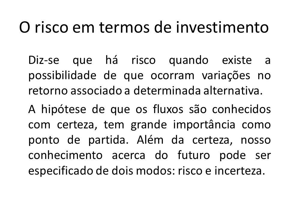 O risco em termos de investimento Diz-se que há risco quando existe a possibilidade de que ocorram variações no retorno associado a determinada altern
