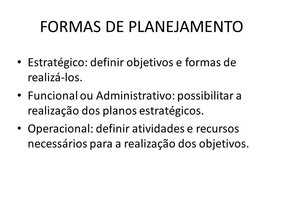 FORMAS DE PLANEJAMENTO Estratégico: definir objetivos e formas de realizá-los. Funcional ou Administrativo: possibilitar a realização dos planos estra